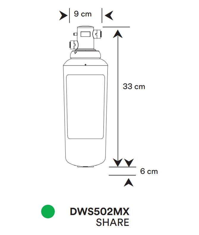 3M-purificacion-share